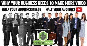 Why your business needs more video on the web. Half the people read, half the people watch.
